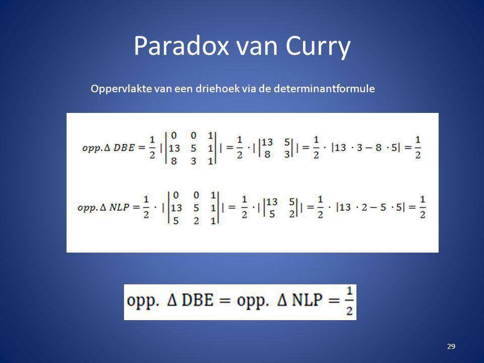 Paradox van Curry Oppervlakte van een driehoek via de determinantformule