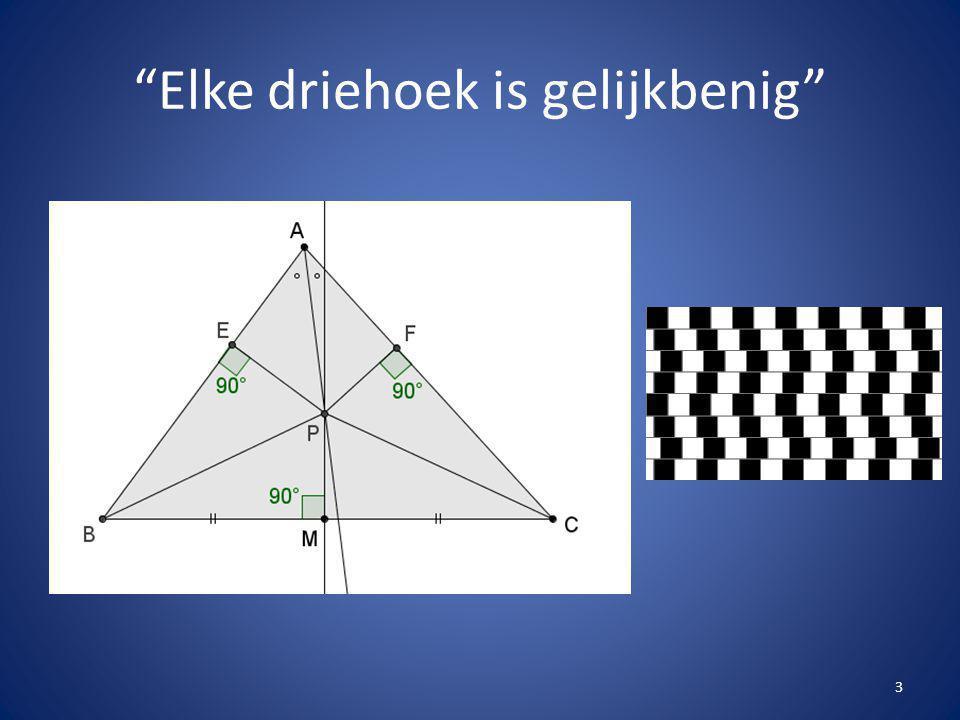 Elke driehoek is gelijkbenig