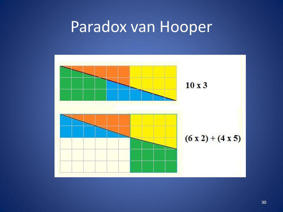 Paradox van Hooper