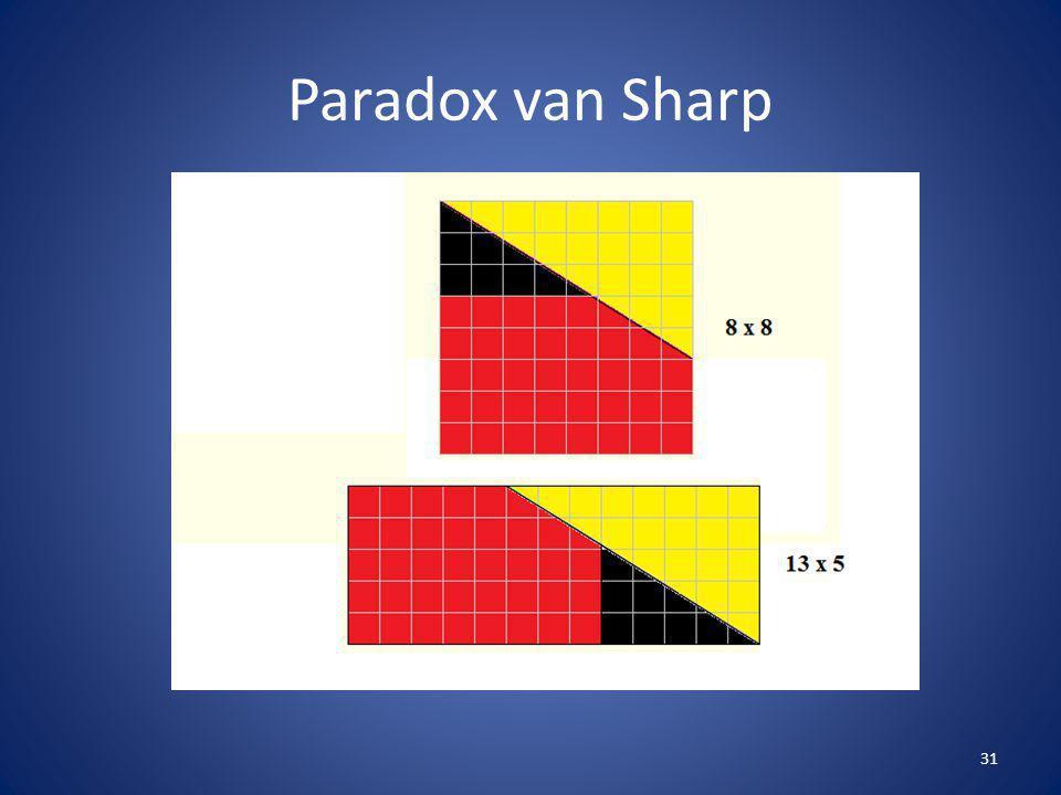 Paradox van Sharp