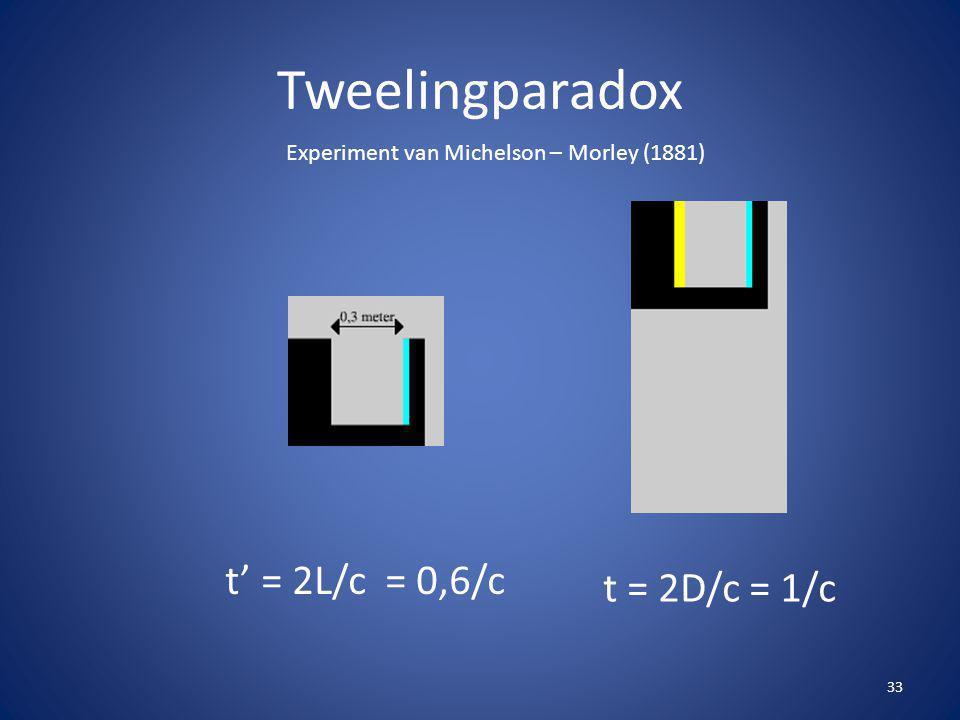 Tweelingparadox t' = 2L/c = 0,6/c t = 2D/c = 1/c