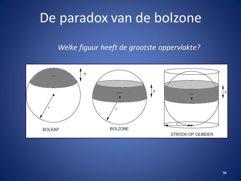 De paradox van de bolzone
