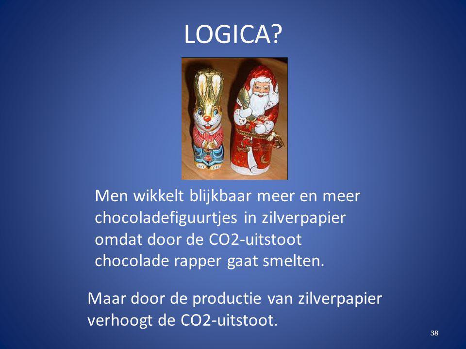 LOGICA Men wikkelt blijkbaar meer en meer chocoladefiguurtjes in zilverpapier. omdat door de CO2-uitstoot.