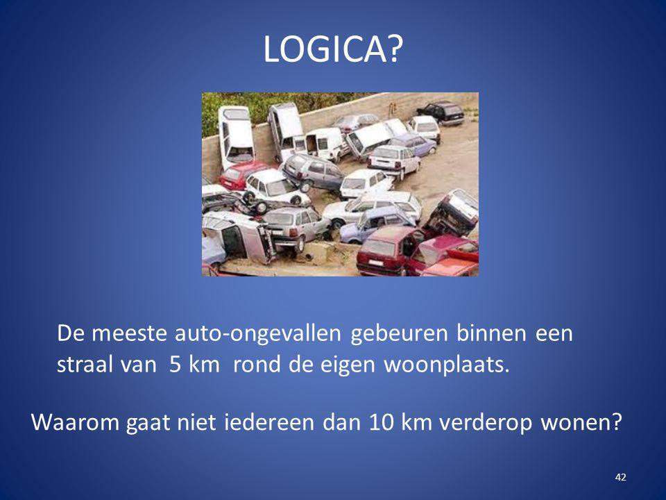 LOGICA De meeste auto-ongevallen gebeuren binnen een straal van 5 km rond de eigen woonplaats.