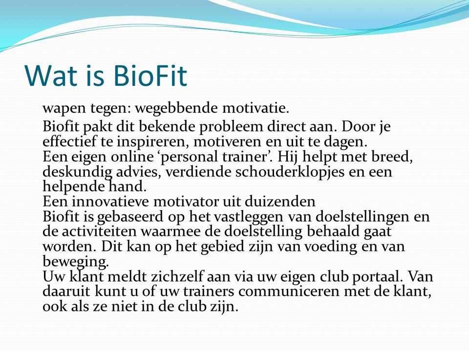 Wat is BioFit wapen tegen: wegebbende motivatie.