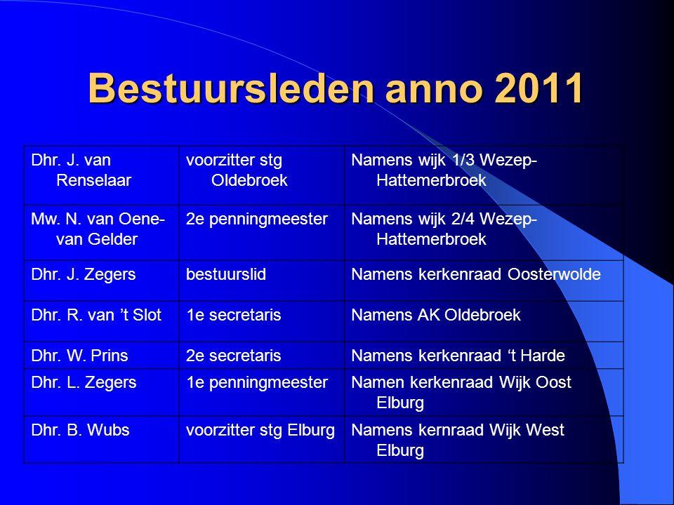 Bestuursleden anno 2011 Dhr. J. van Renselaar voorzitter stg Oldebroek