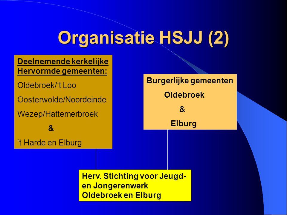 Organisatie HSJJ (2) Deelnemende kerkelijke Hervormde gemeenten: