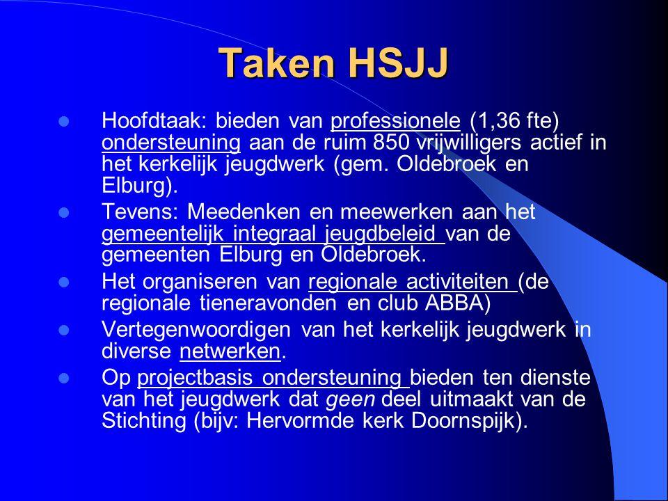 Taken HSJJ