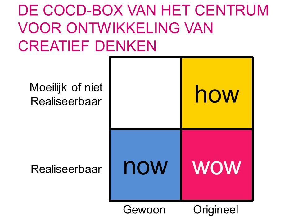 DE COCD-BOX VAN HET CENTRUM VOOR ONTWIKKELING VAN CREATIEF DENKEN