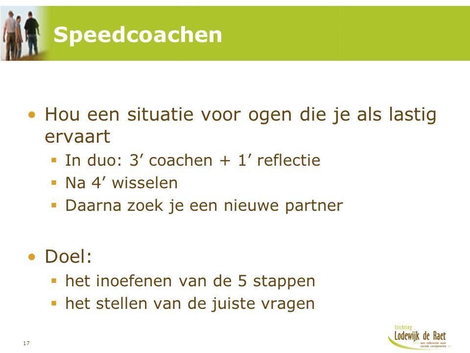 Speedcoachen Hou een situatie voor ogen die je als lastig ervaart
