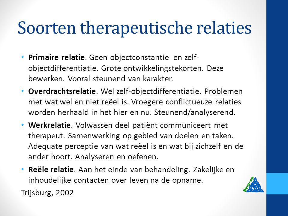 Soorten therapeutische relaties
