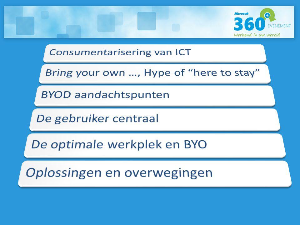 Consumentarisering van ICT
