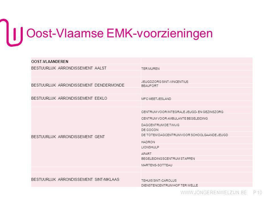Oost-Vlaamse EMK-voorzieningen