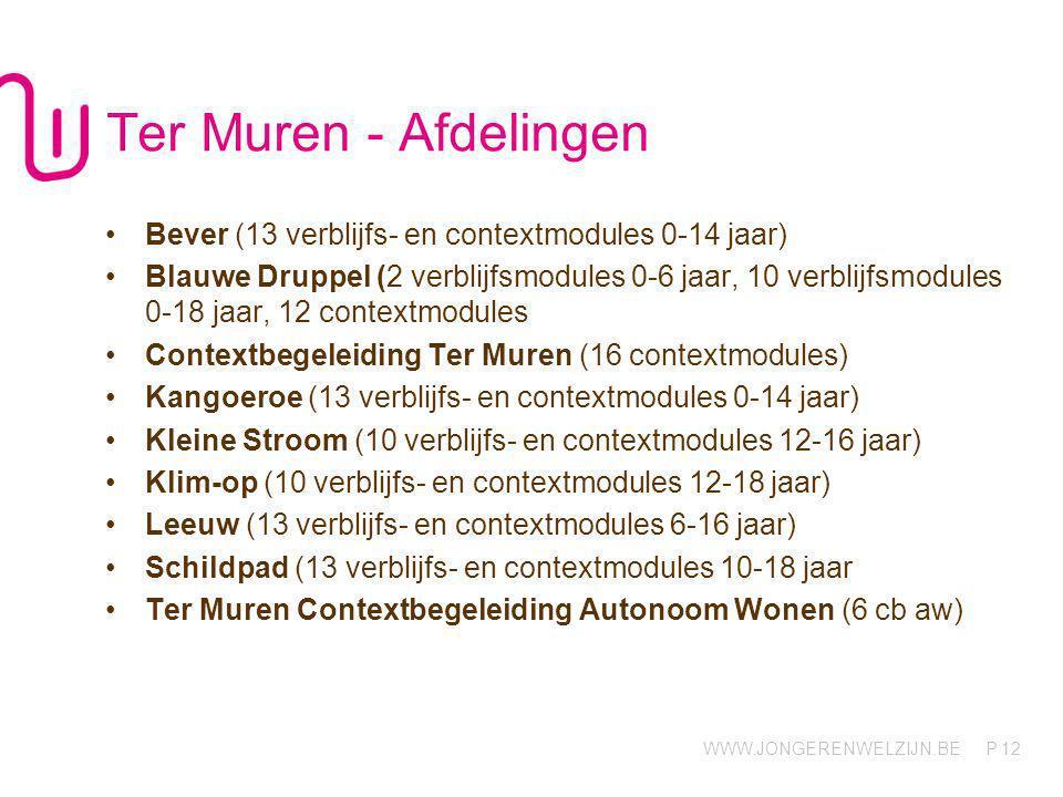 Ter Muren - Afdelingen Bever (13 verblijfs- en contextmodules 0-14 jaar)