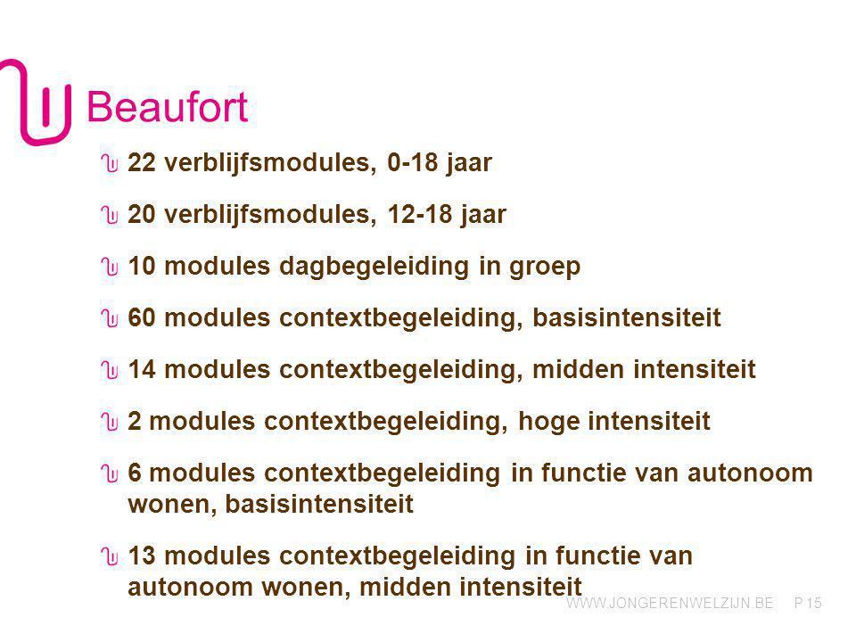 Beaufort 22 verblijfsmodules, 0-18 jaar