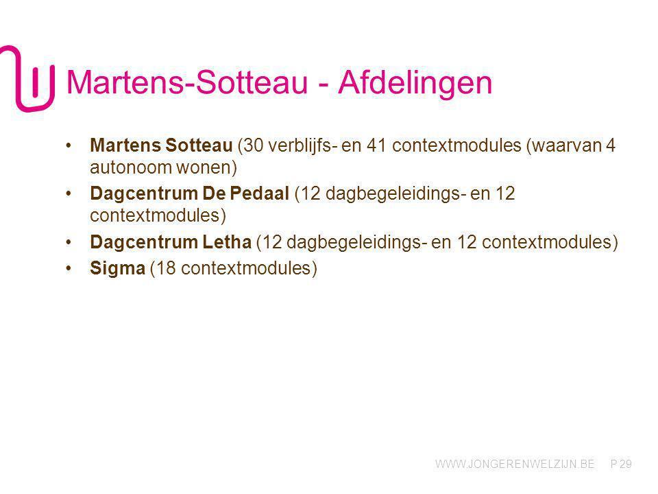 Martens-Sotteau - Afdelingen