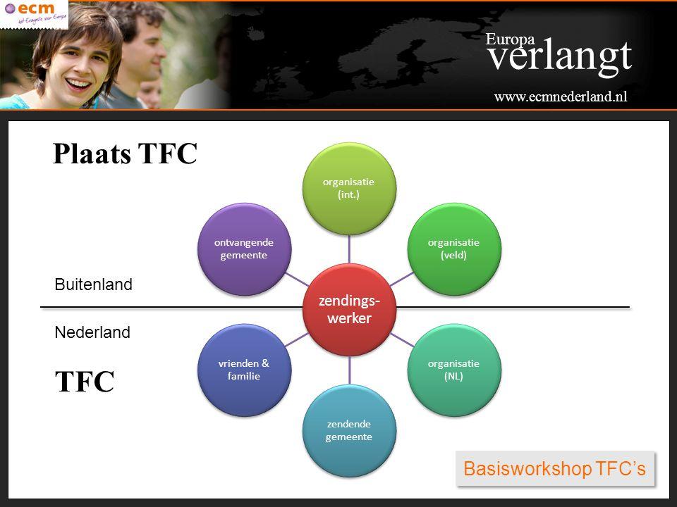 verlangt Plaats TFC TFC Basisworkshop TFC's Europa Buitenland