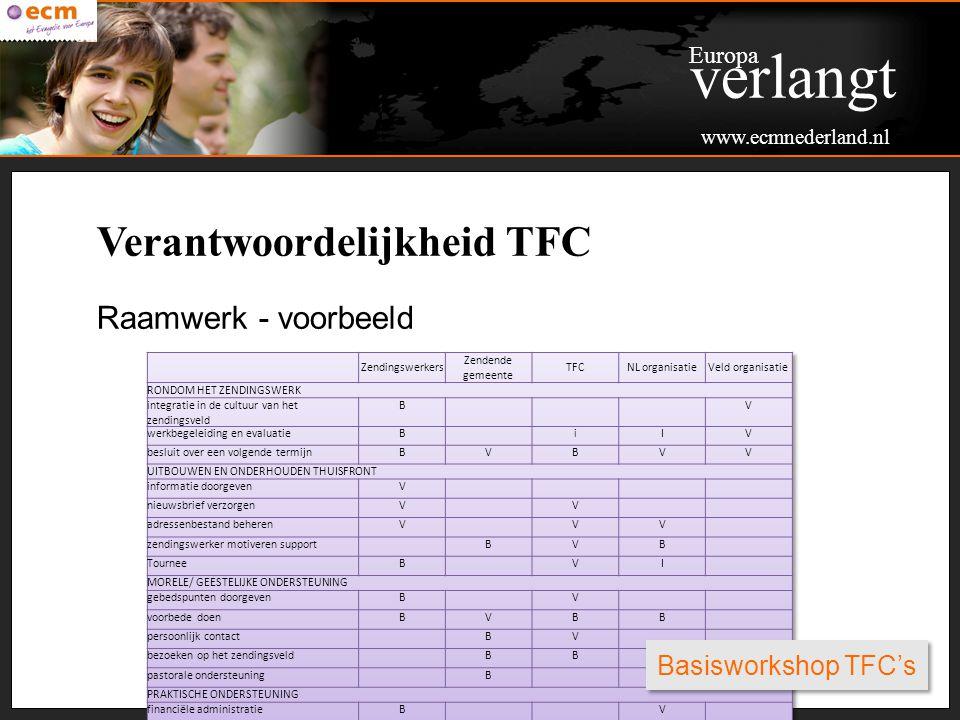 verlangt Verantwoordelijkheid TFC Raamwerk - voorbeeld