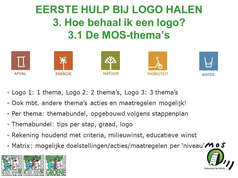 EERSTE HULP BIJ LOGO HALEN 3. Hoe behaal ik een logo. 3