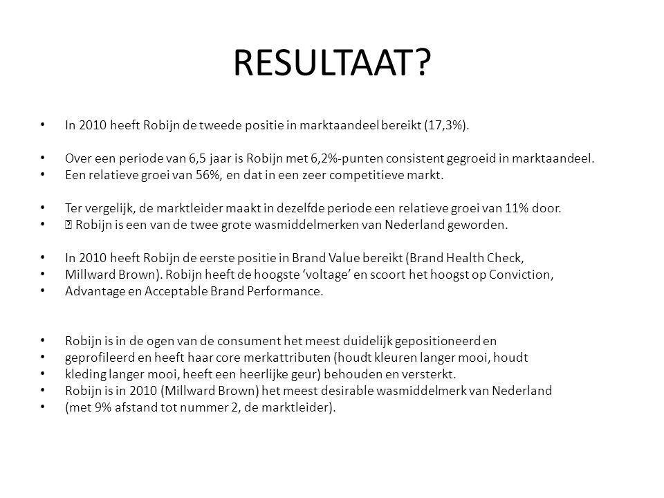 RESULTAAT In 2010 heeft Robijn de tweede positie in marktaandeel bereikt (17,3%).