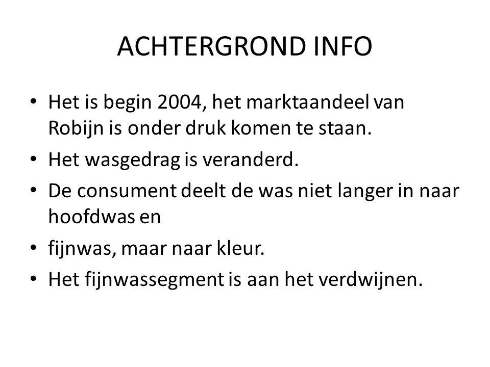 ACHTERGROND INFO Het is begin 2004, het marktaandeel van Robijn is onder druk komen te staan. Het wasgedrag is veranderd.