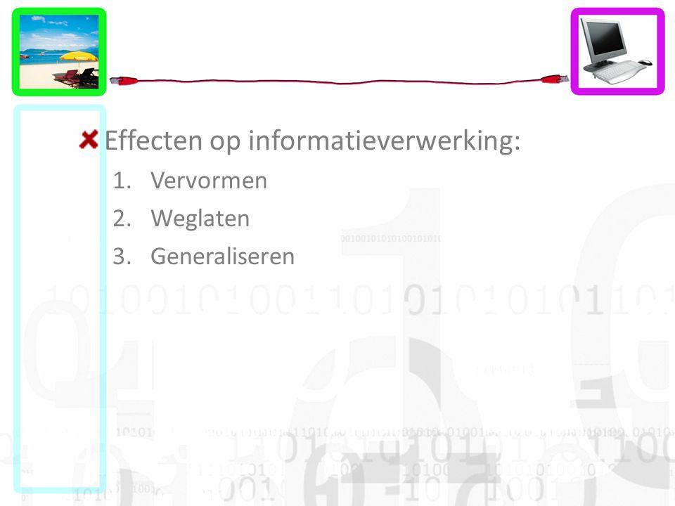 Effecten op informatieverwerking: