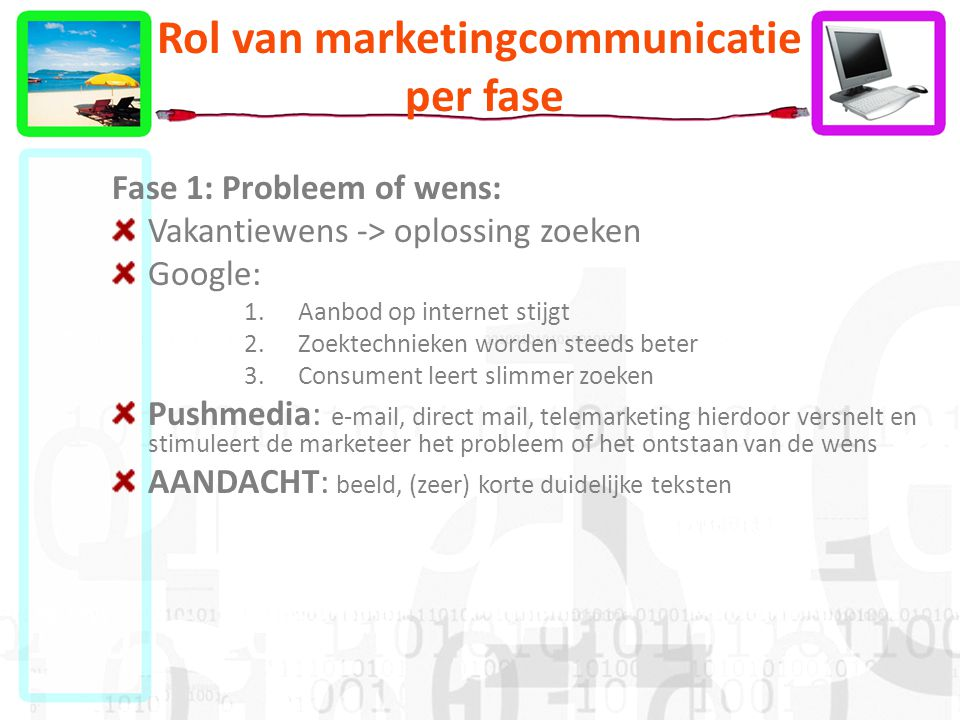 Rol van marketingcommunicatie per fase
