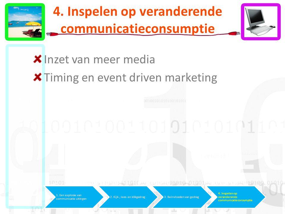 4. Inspelen op veranderende communicatieconsumptie