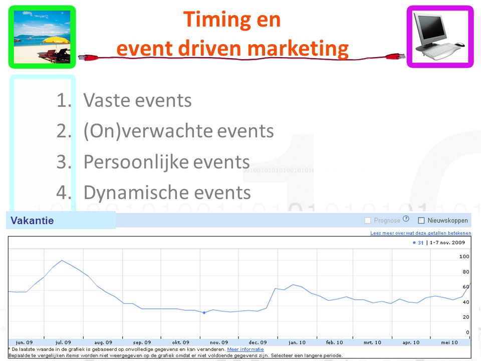 Timing en event driven marketing