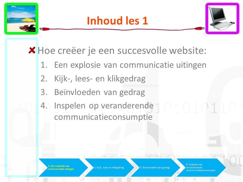 Inhoud les 1 Hoe creëer je een succesvolle website: