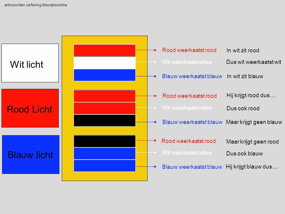 antwoorden oefening kleurabsorbtie