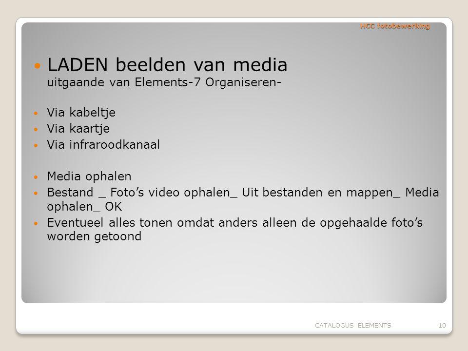 LADEN beelden van media uitgaande van Elements-7 Organiseren-