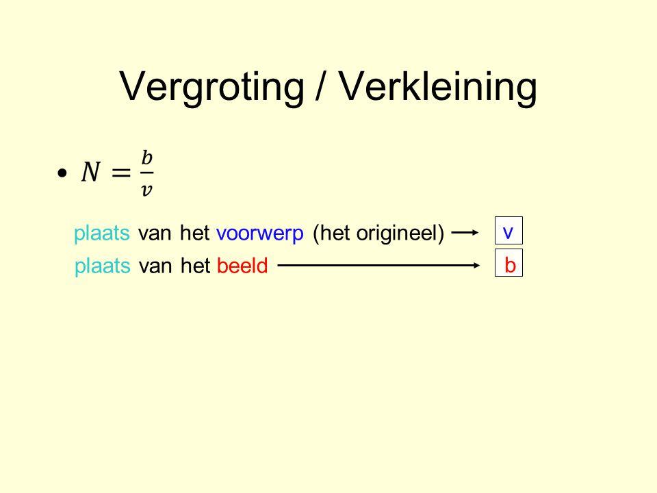 Vergroting / Verkleining