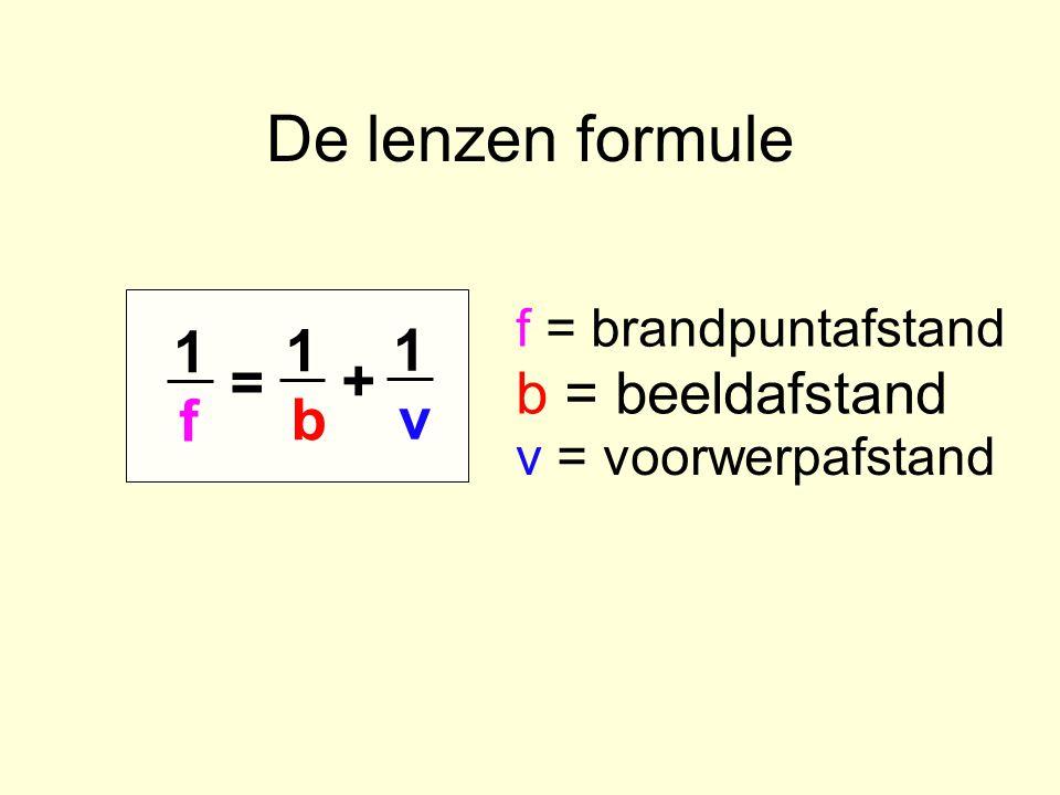 De lenzen formule 1 = + b = beeldafstand f b v f = brandpuntafstand