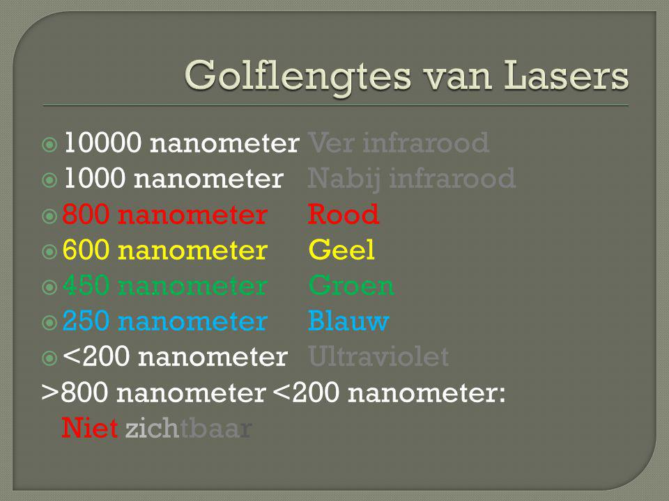 Golflengtes van Lasers