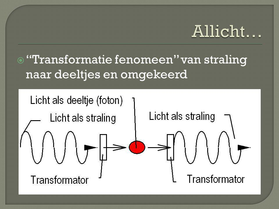 Allicht… Transformatie fenomeen van straling naar deeltjes en omgekeerd