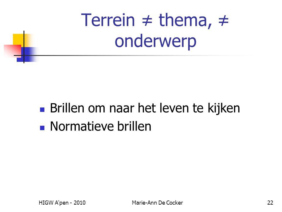 Terrein ≠ thema, ≠ onderwerp