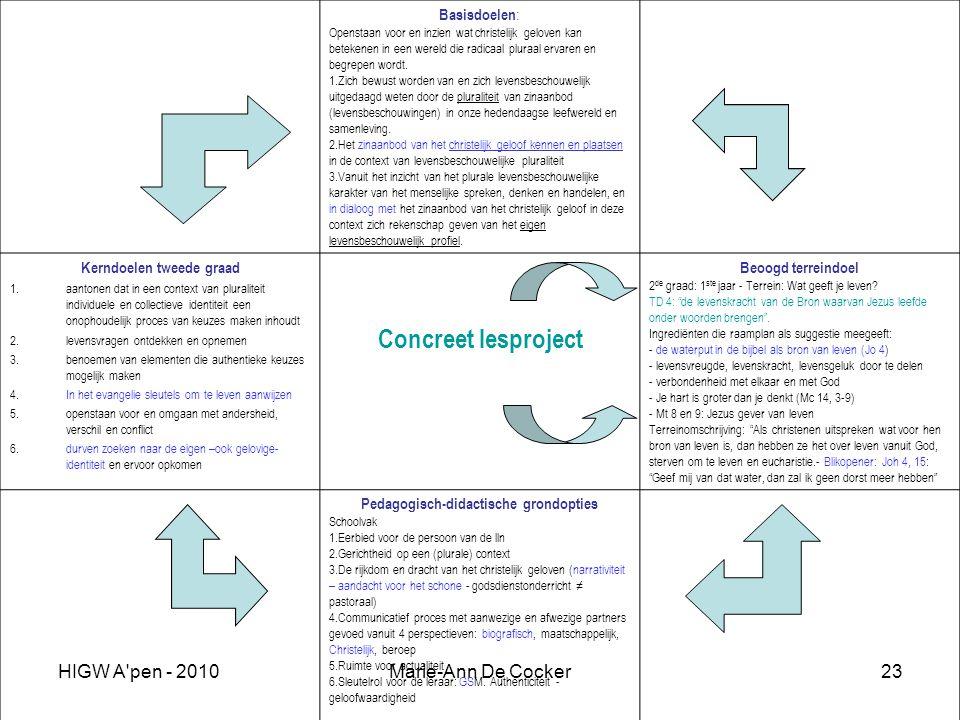 Concreet lesproject HIGW A pen - 2010 Marie-Ann De Cocker Basisdoelen: