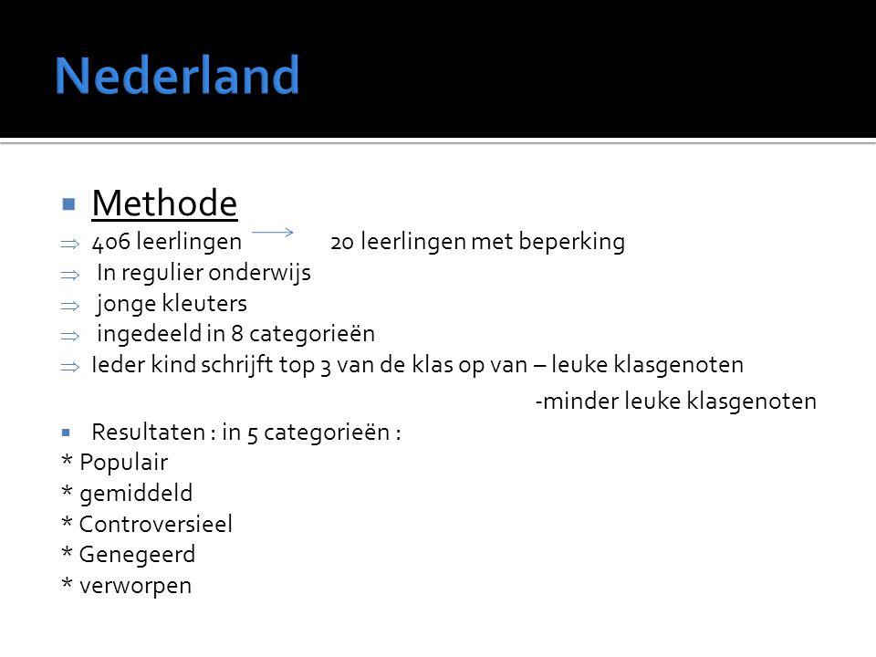 Nederland Methode 406 leerlingen 20 leerlingen met beperking