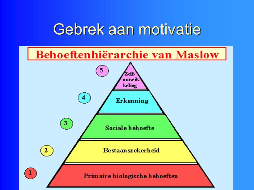 Gebrek aan motivatie