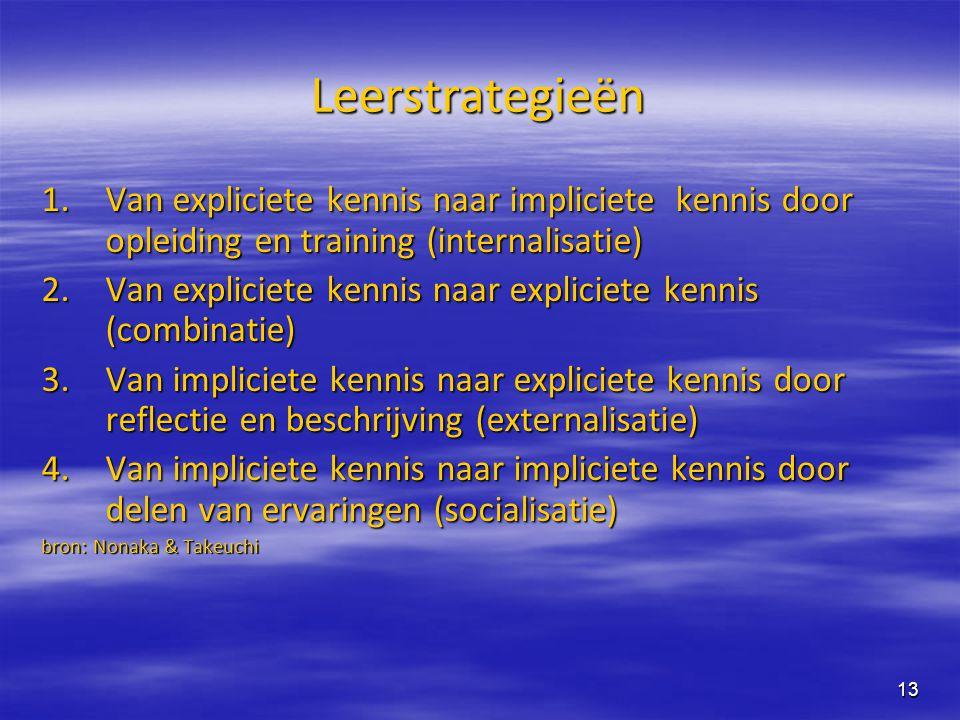 Leerstrategieën Van expliciete kennis naar impliciete kennis door opleiding en training (internalisatie)