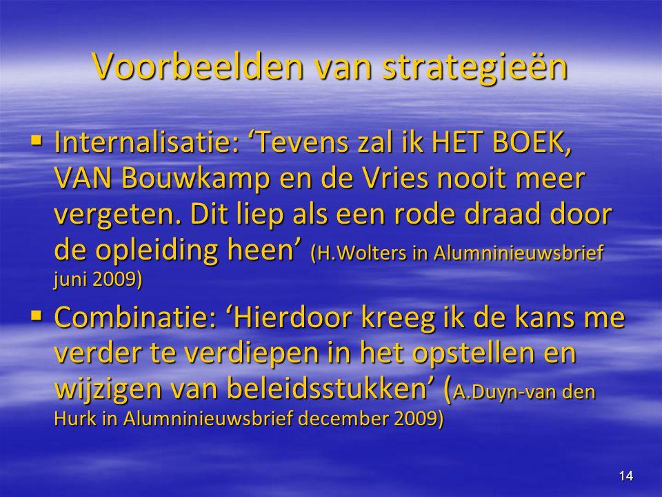 Voorbeelden van strategieën