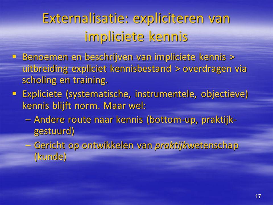 Externalisatie: expliciteren van impliciete kennis