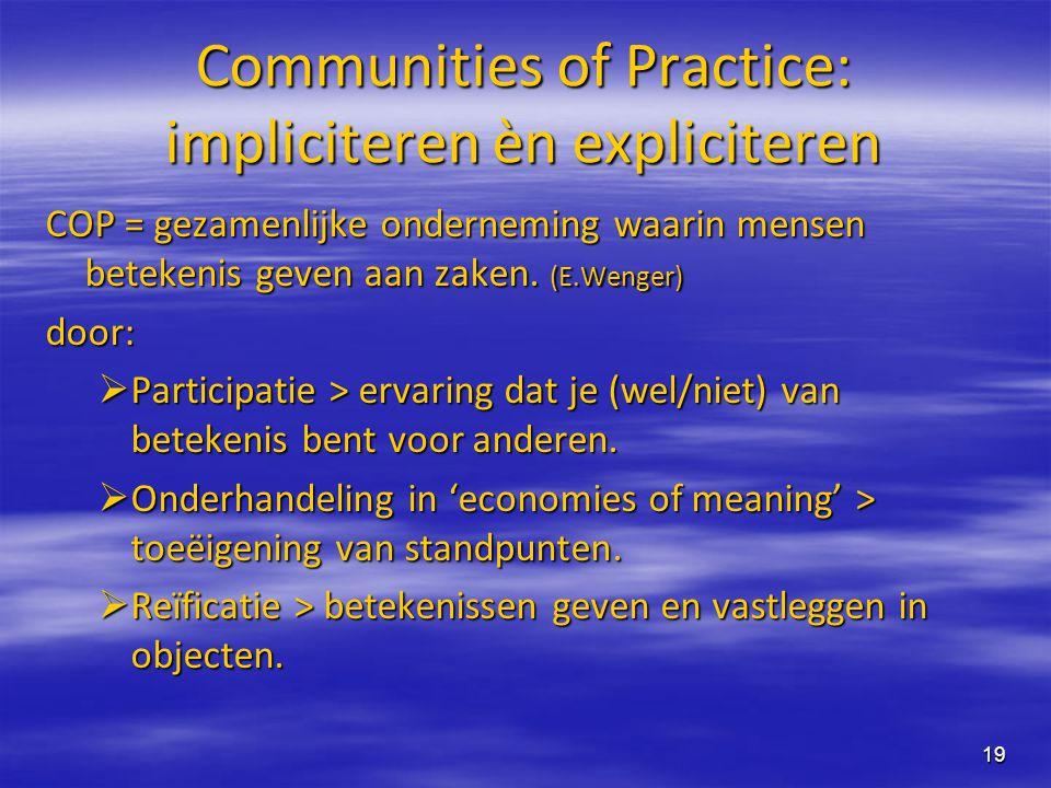 Communities of Practice: impliciteren èn expliciteren