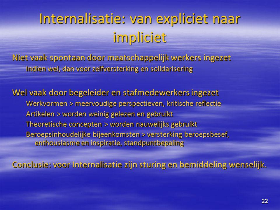 Internalisatie: van expliciet naar impliciet