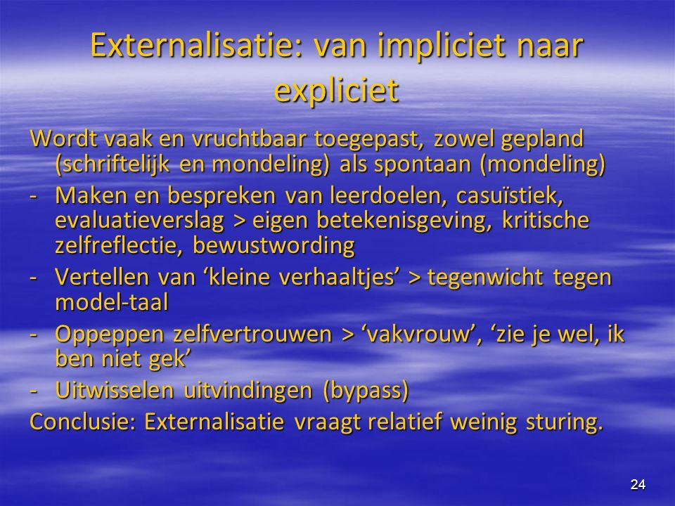 Externalisatie: van impliciet naar expliciet