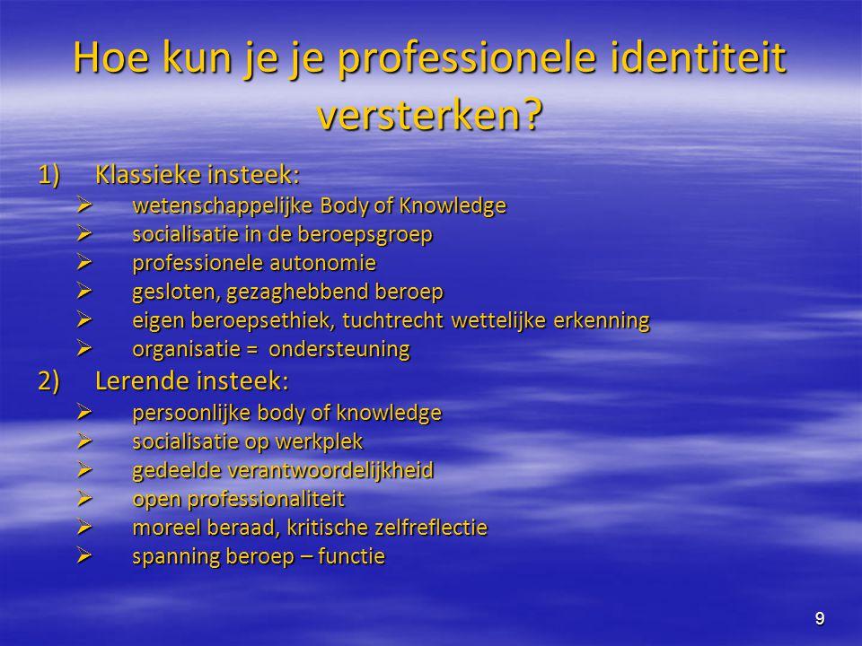 Hoe kun je je professionele identiteit versterken