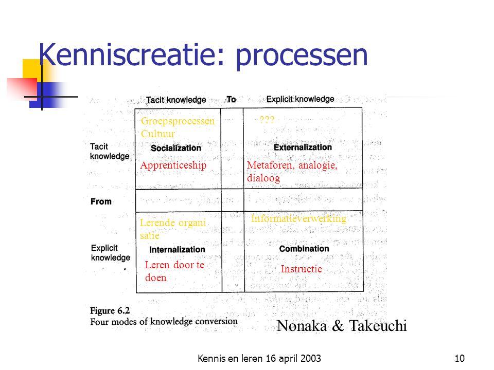 Kenniscreatie: processen