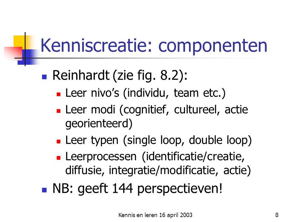 Kenniscreatie: componenten