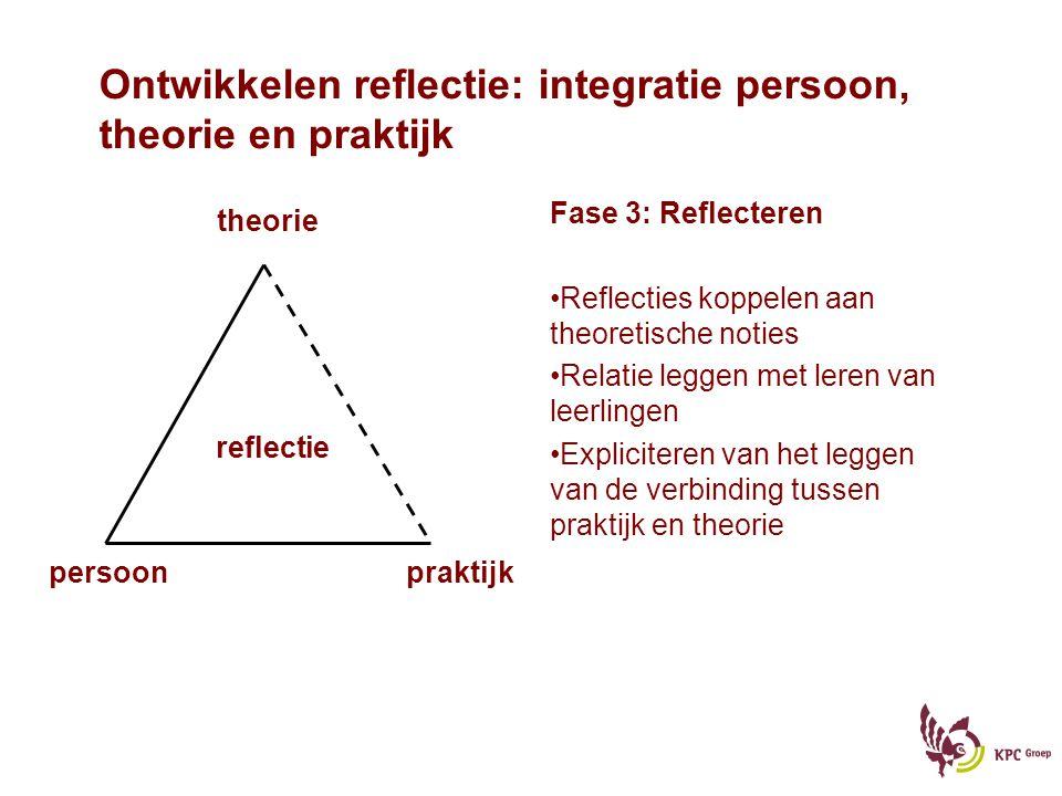 Ontwikkelen reflectie: integratie persoon, theorie en praktijk
